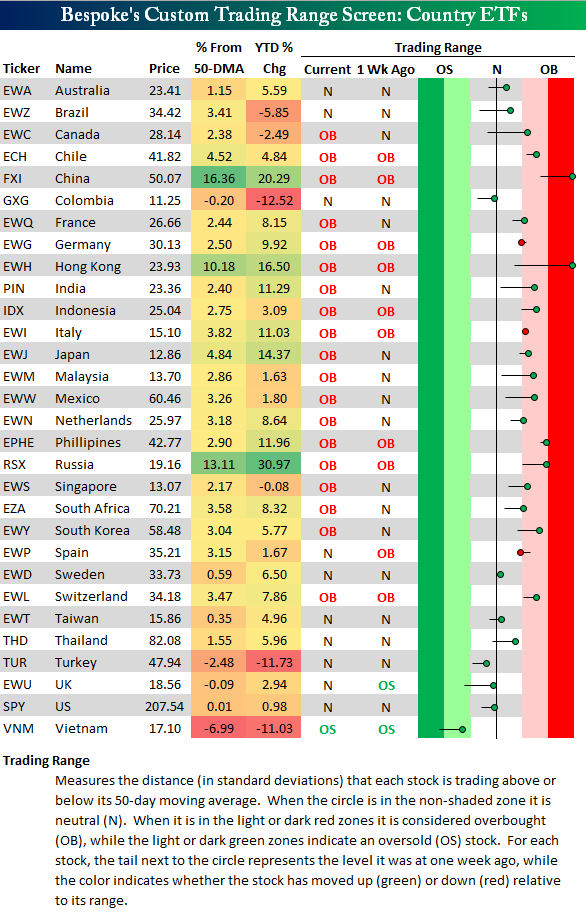 Country ETF Trading Screen 040915