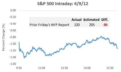 NFP040912
