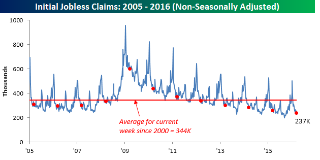 031716 Initial Claims NSA