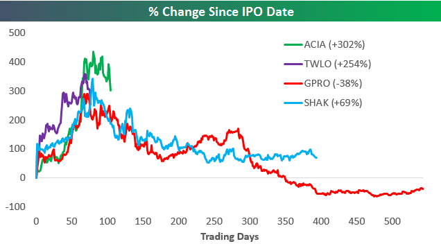 ipos1010