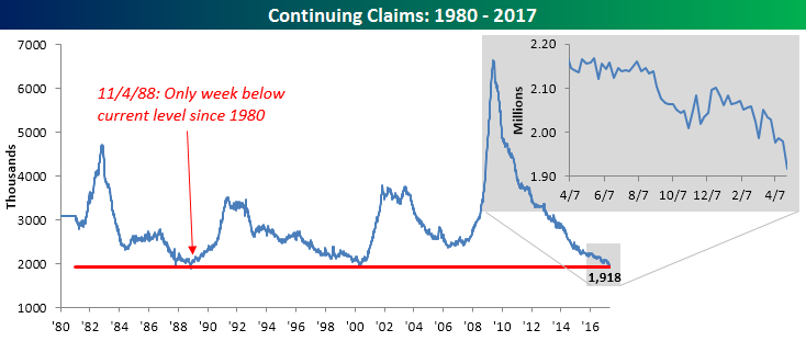 051117 Cont Claims