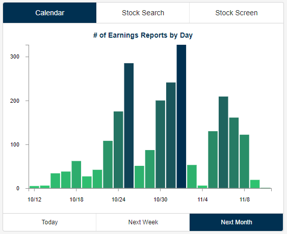Bespoke Investment Group Blog Biggest Earnings Reports