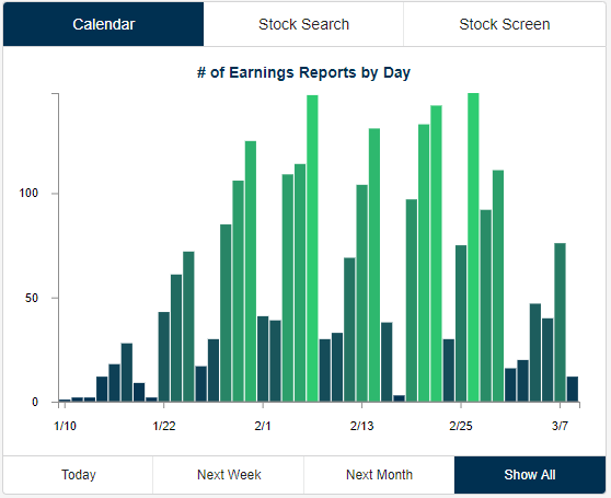 Bespoke's List of the Most Volatile Stocks on Earnings